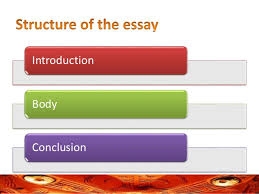 a formula for structuring and layering an essay introduction body conclusion