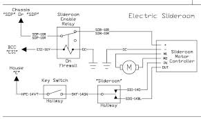 slide out will not retract 2006 Fleetwood Bounder Wiring Schematic 2006 Fleetwood Bounder Have a Hour Meter
