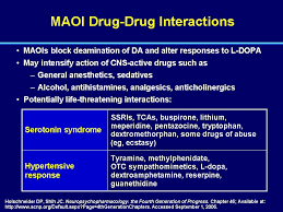 Ssri Drug Interaction Chart Module 1 Advances In The Biology And Treatment Of Depression