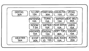 mazda rx fuse box wiring diagrams online