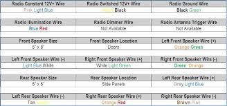 1997 honda civic stereo wiring diagram kanvamath org 2010 honda civic radio wiring diagram at 2007 Honda Civic Radio Wiring Diagram
