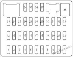 honda civic hybrid 2006 2011 < fuse box diagram instrument panel fuse box diagram honda civic hybrid 2006 2007 2008
