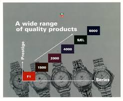 Tag Heuer Battery Chart Ultimate Guide To The Tag Heuer S El The Home Of Tag Heuer