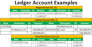 Sample Accounting Ledger Ledger Account Examples Most Common Examples With Journal