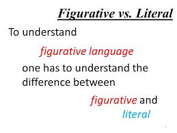 FIGURATIVE LANGUAGE. - ppt video online download