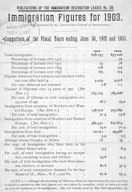 literacy and the immigration of ldquo undesirables rdquo the gilder immigration restriction league ldquoimmigration figures for 1903 rdquo boston 1903