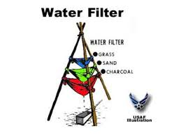 homemade survival water filter. Beautiful Homemade Filter Water Survival Throughout Homemade Water L