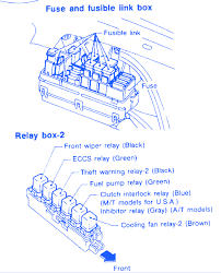 97 infiniti fuse block diagrams wiring diagram for you • infiniti g20 1998 fuse box block circuit breaker diagram 97 infiniti i30 fuse box diagram gmg