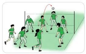 Terdapat 3 gerakan kombinasi pada permainan sepak bola, diantaranya meliputi gerak lokomotor dan manipulatif dala m gerakan 1. Materi Pembelajaran Permainan Bola Besar Melalui Permainan Bola Voli Pustaka Belajar