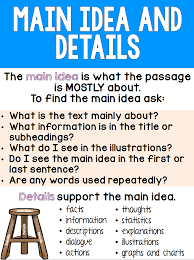 Teaching Main Idea And Supporting Details Ashleighs