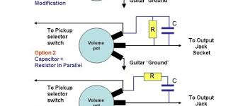 guitar wiring modifications electric guitar pickups by ironstone guitar wiring modifications