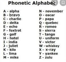 The nato phonetic alphabet, a.k.a. British School Of English Phonetic Alphabet Facebook
