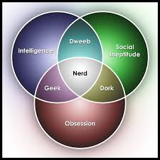 Nerd Geek Dork Venn Diagram Geek Venn Diagram Serpto Carpentersdaughter Co