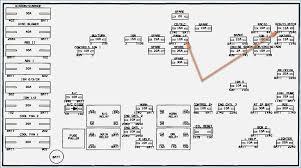 48 inspirational 2003 saturn l300 fuse box diagram createinteractions saturn ion fuse box location 1998 saturn sl1 fuse box diagram saturn wiring diagrams installations