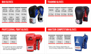 Boxing Glove Size Chart Boxing Gloves Equipment Size Chart
