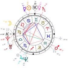 Astrology And Natal Chart Of Jo Frost Born On 1971 06 27