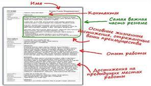 Как составить резюме на работу по образцу пример шаблона образец резюме на работу