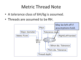 6h Thread Tolerance Chart Iso Thread Tolerance Gestpegegibgestpegegib