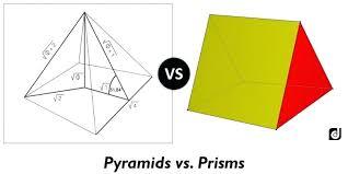 What Is Prism Whats A Prism What Is Prism Tv Centurylink Xaydung Club