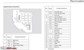 honda civic maintenance, service costs and must dos page 433 2009 honda civic brake light fuse at 2009 Civic Fuse Box Diagram
