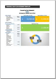 Free Personal Cash Flow Statement Template For Excel 2007 - 2016
