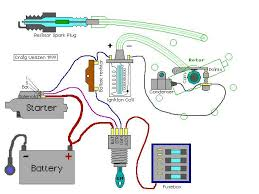 accel ignition wiring diagram wiring diagram msd ignition wiring diagrams brianesser