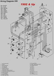 1998 200 hp yamaha outboard wiring diagram circuit wiring and Yamaha 4 Stroke Outboard Motors at 1998 Yamaha Outboard Wire Harness