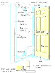 door frame replacement. Replace Exterior Door Frame Kit Replacement Without Entry E