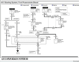 2004 ford f150 wiring diagram wiring 2004 ford f150 wiring diagram pdf 2004 ford f150 heritage fuse box diagram wiring diagrams trucks truck f 150 enthusiasts forums to