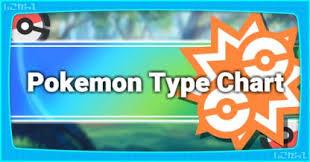 Pokemon Lets Go Type Chart Effectiveness Weakness