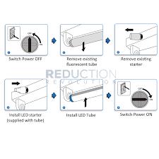 Wiring Fluorescent Lights To Led Verbatim T8 Led Tube 12w 3 Foot 900mm 0 9m 90cm