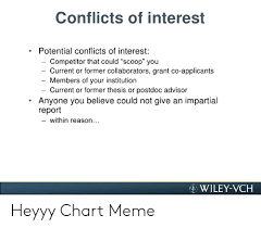 Conflicts Of Interest Potential Conflicts Of Interest