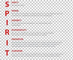Conocophillips Organizational Chart Conocophillips Alaska Business Value Integrity Business Png