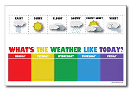 Weather Chart Weather Chart New Classroom Science Poster