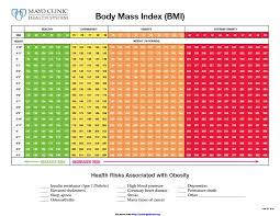 Veracious Mayo Clinic Weight Chart Bmi Chart Female Child