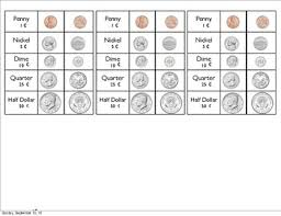 Coin Value Chart Elementary Coin Value Chart Worksheets Teaching Resources Tpt