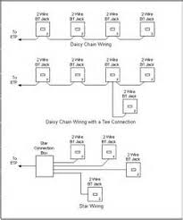 daisy chain electrical wiring diagram images this samsung audio daisy chain wiring diagram daisy circuit wiring diagram