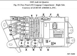 audi a6 fuse box diagram 2005 audi wiring diagrams online