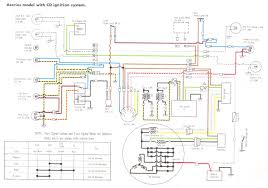 kawasaki wiring diagram wiring diagram basic kawasaki wiring diagram