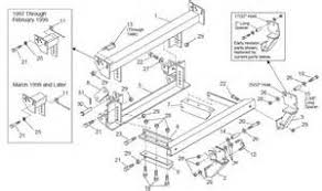 similiar western unimount plow wiring keywords western unimount plow wiring diagram dodge ram