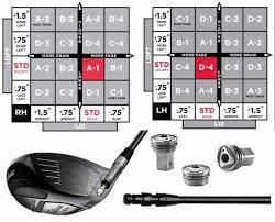 Titleist 910 Performance Guide Music Instruments Golf Mixer