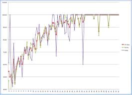 Nfl Point Spread Chart Ncaa Pointspreads And Winners