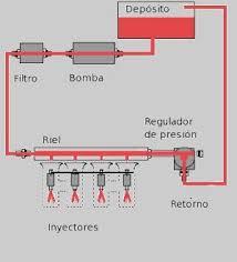 v6 vortec engine wiring diagram for car engine chevrolet silvarado hd vortec 6000 v8 additionally 391088868794 moreover chevrolet 2014 5 3 engine diagram further