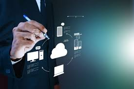 Enterprise Cloud Solutions Brindley Technologies Worldwide