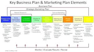 Marketing Plan Ppt Example Symmetrical Media Marketing Strategy Template Bring Social Document