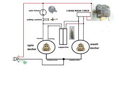 washing machine motor wiring diag wiring library washing machine electric motor wiring diagram motorssite org electrical wiring admiral washer motor wiring diagram wire