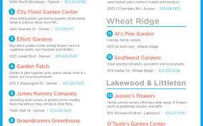 denver garden centers. Garden Centers \u0026 Nurseries 2018 Denver