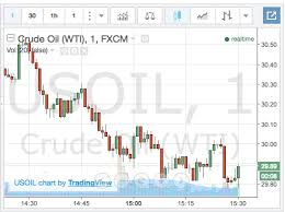 Oil Prices Slide On Supply Overhang Dollar Strength