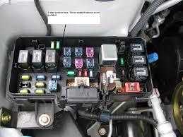 2005 honda civic fuse box location wiring diagrams 2003 honda accord under hood fuse box at 1998 Honda Accord Fuse Box Location