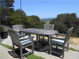 garden furniture which treatment to